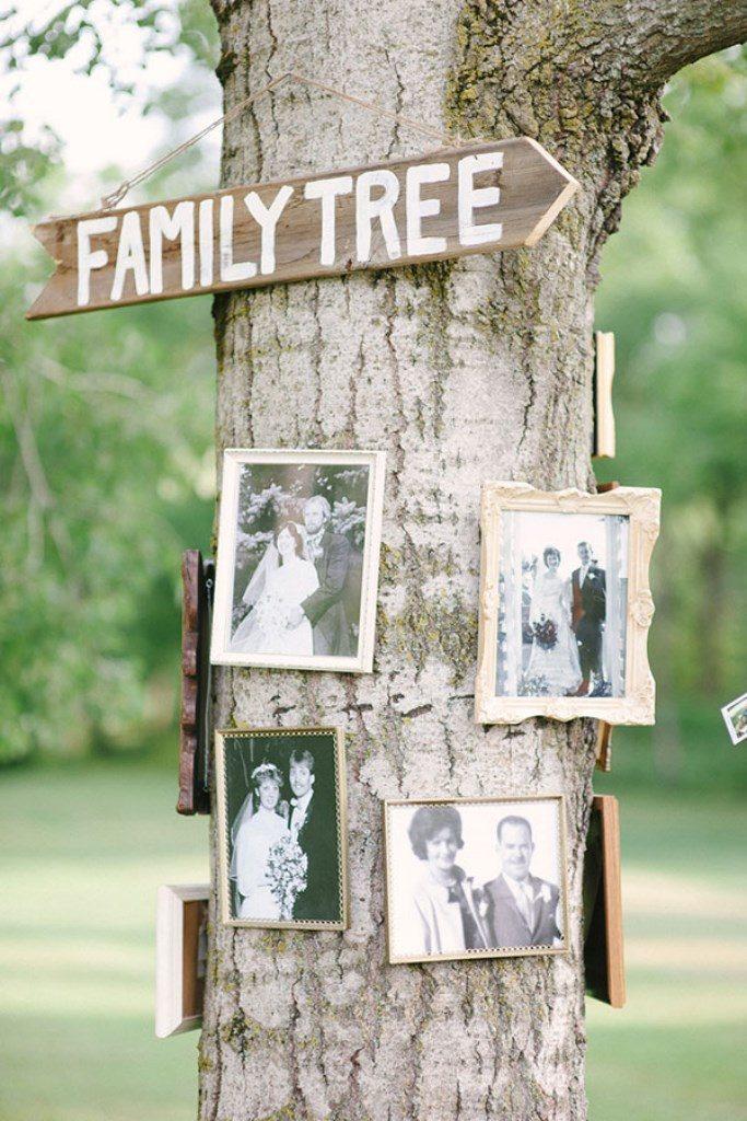 идеи свадебного декора - 2015